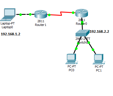 Cisco switch for remote management via ssh