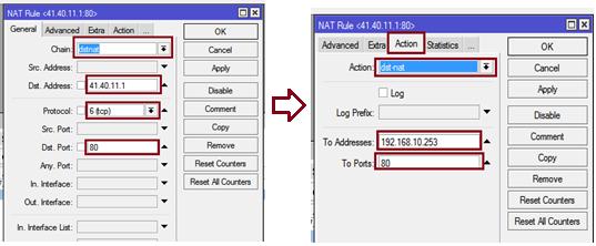 How to configure Port forwarding through multiple MikroTik